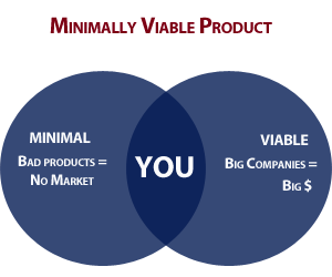 Minimally Viable Product